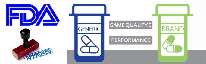 Fda approved viagra generic